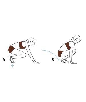 Parkour Workout Move: Floor Kong. Targets shoulders, arms, core, calves.