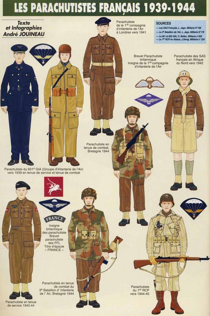 Parachutistes / commando / Jedburghs / BCRA / S.O.E. / O.S.S. / S.A.S 7a23350bd21d948255dfb101b9b4fb37--army-uniform-military-uniforms