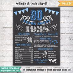 80th Birthday Chalkboard Poster Sign 80 Years Ago Back in