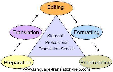 C - Basic Introduction - Tutorials Point