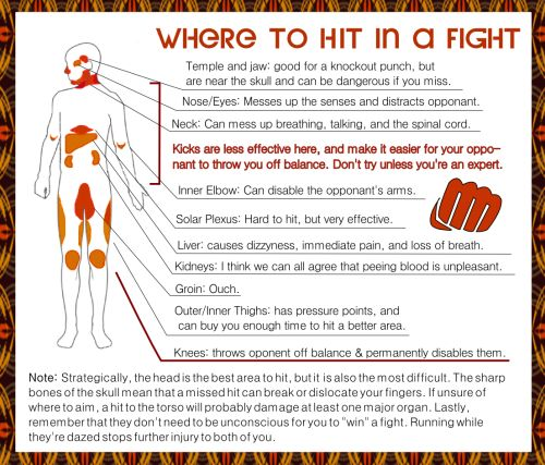 All for Kung Fu, Tai Chi & Martial Arts — parkour-feiyue-usa-canada:   self-defense...