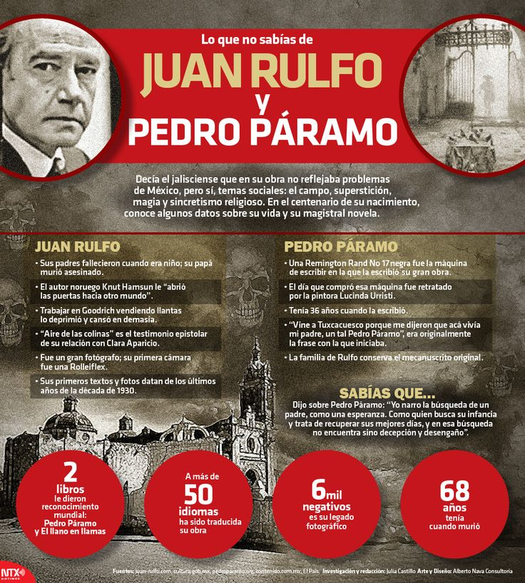 the literary importance of pedro as a character in the book pedro paramo Pedro paramo study guide contains a biography of juan rulfo, quiz questions,  major themes, characters, and a full summary and analysis  on literature  throughout the world, as there are still very few books quite like it.