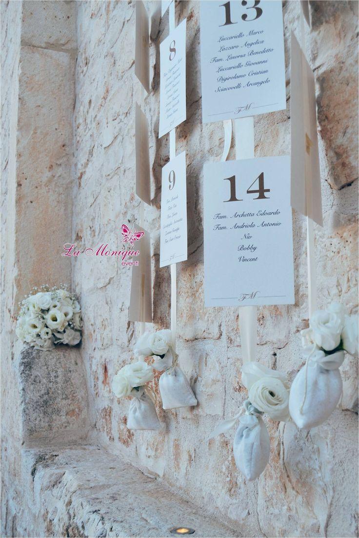 Cartoncini (anche scritti a mano) nastri e pochi fiori e un sacchettino pieno di riso per mantenere il peso. Il gioco è fatto! Elegante e low cost #weddingtableau #weddingday #matrimoniolowcost Wedding tableau.