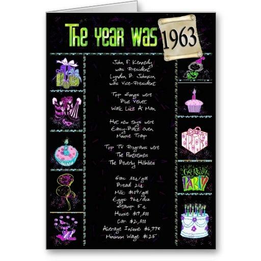 Items Similar To 1947 Birthday Trivia Game: Fun Trivia Facts, Birthday