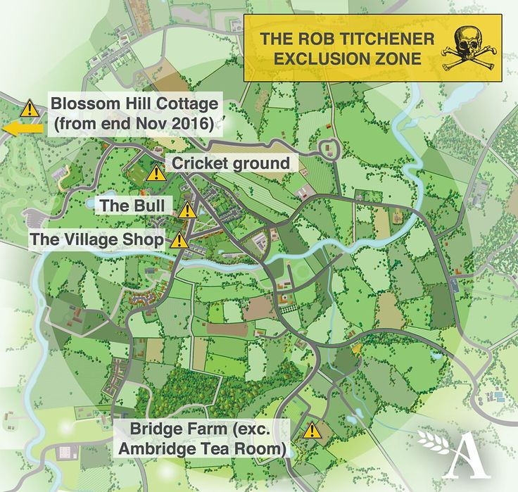 On yer way pal! Take a look at the places in Ambridge where Rob is no longer welcome
