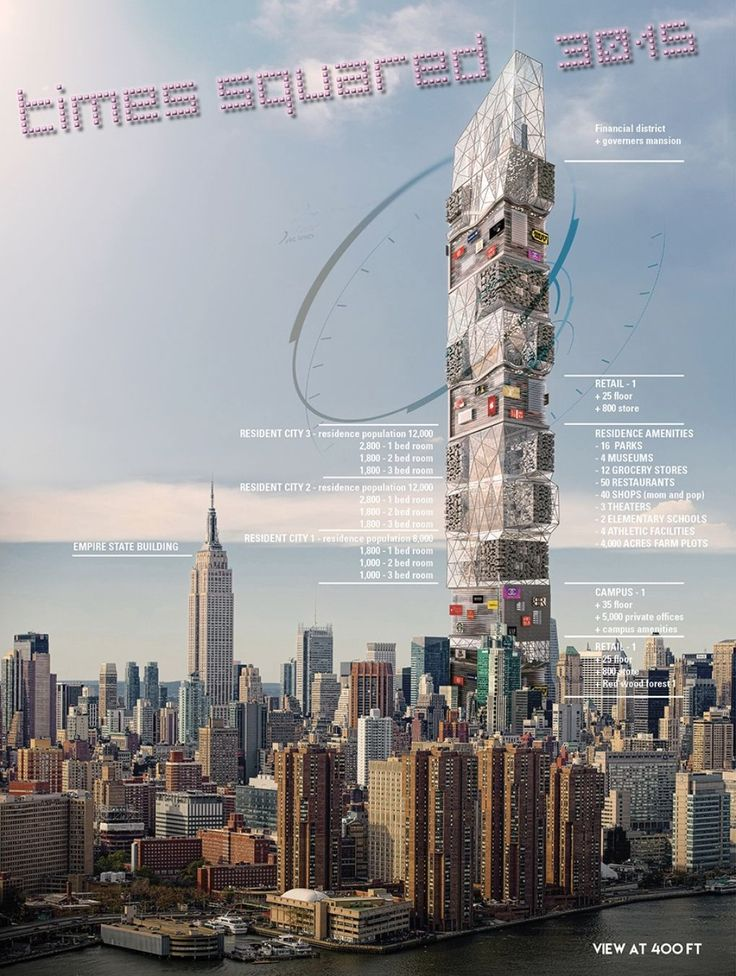 It's 3015, and Times Square is crammed inside a giant skyscraper | The Verge