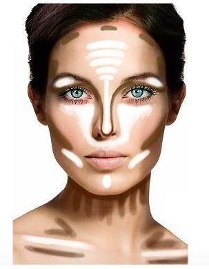 Blushing Bride Makeup Map: Tan Gone Right - DIY