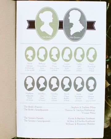 Silhouettes of this couple and their bridal party, along with fun facts,