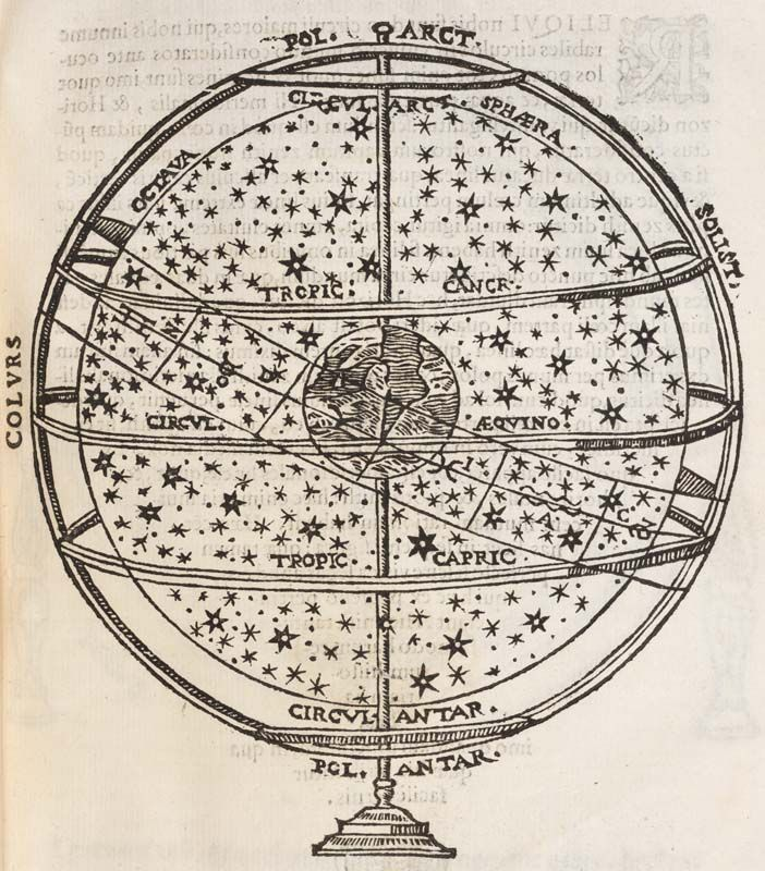 Giovanni Gallucci,Theatrum Mundi et Temporis, 1588. Linda Hall Library of Science, Engineering & Technology