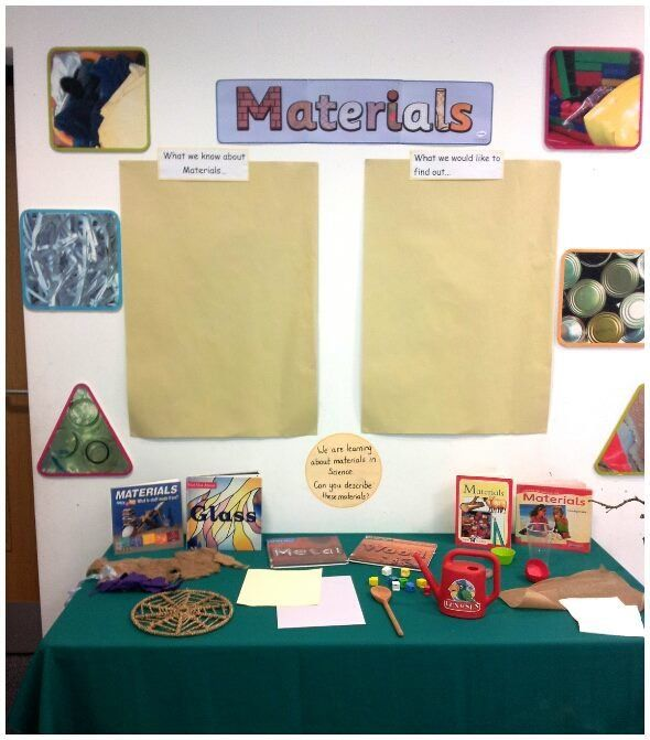 Materials  Display, class display, Materials, Display, Glass, Wooden spoon, Science and Investigation, Early Years (EYFS), KS1 & KS2 Primary Resources