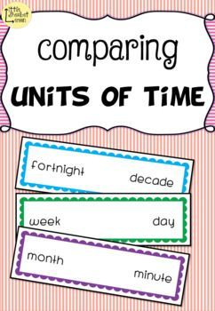 Included in this package are 32 unit of time comparison cards.  They include the words:Second, minute, hour, day, week, fortnight, month, year, decade, century and millennium.