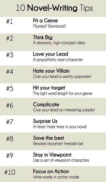 10 Novel-Writing Tips | A great place to start for any new writers