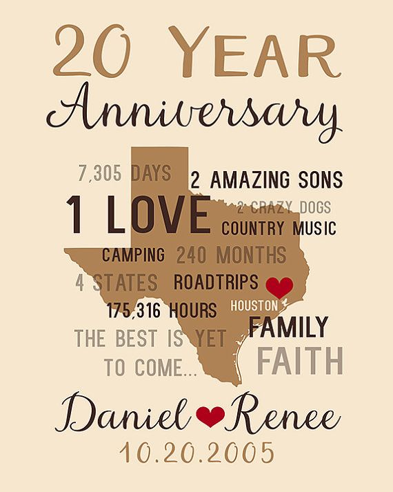 29th Wedding Anniversary Gift For Husband : 20th Anniversary Gifts on Pinterest 20th wedding anniversary gifts ...