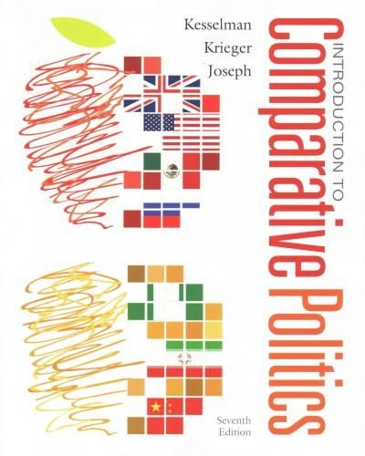 comparative politic Comparative politics is a field in political science, characterized by an empirical approach based on the comparative method in other words, comparative politics is.