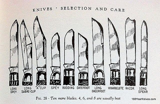 70 Best Knife Making Images On Pinterest Knife Making