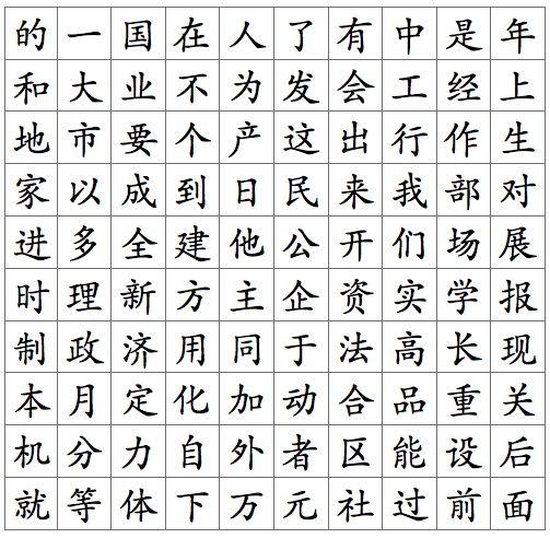 how to write mandarin chinese characters