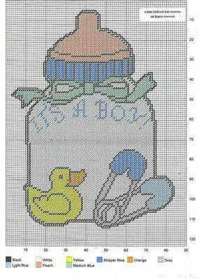 IT'S A BOY BABY BOTTLE by SORAM INFO SYSTEMS - WALL HANGING