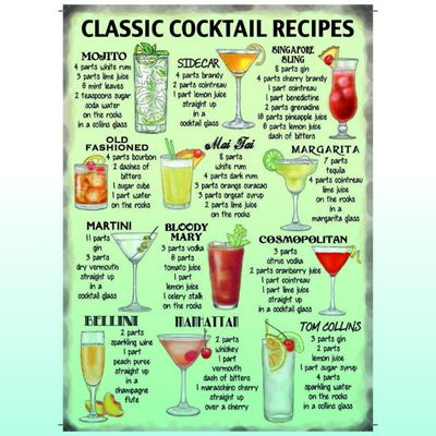 Whether you have a small bar in your summerhouse or a drinks cabinet in your dining room then this Classic Cocktail Recipes Tin Sign belongs in your home.