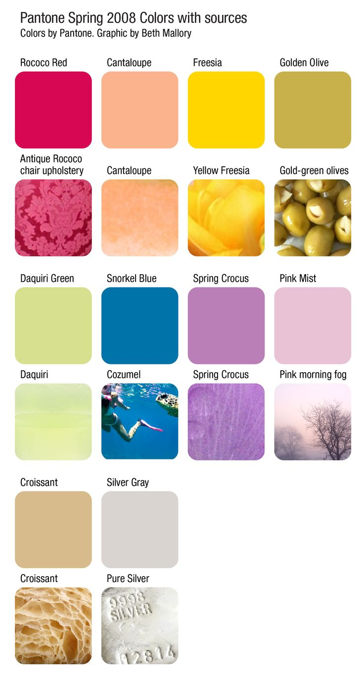 Color 2014 freesia on pinterest pantone yellow and pantone colours - Pantone Spring 2008 Colors With Sources From Photos