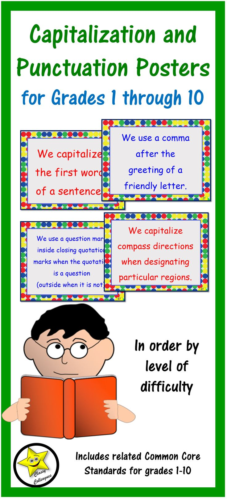 38 best parts of speech images on pinterest parts of speech capitalization and punctuation rule posters for all levels kristyandbryce Image collections
