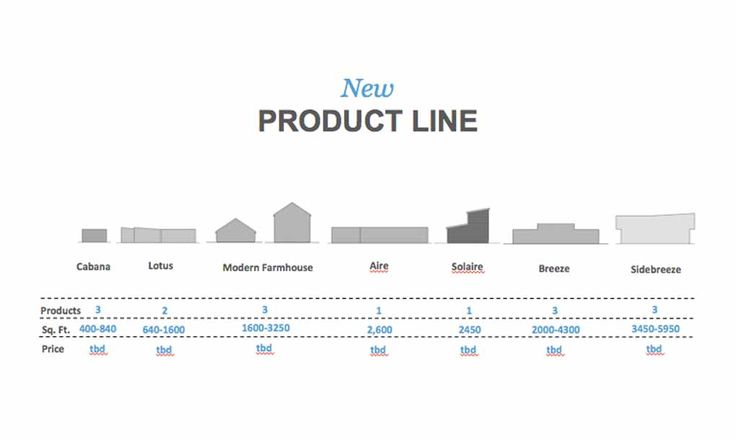 1123 best prefab homes amp modular images on pinterest