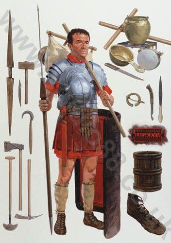 Equipaggiamento legionario romano ⚔