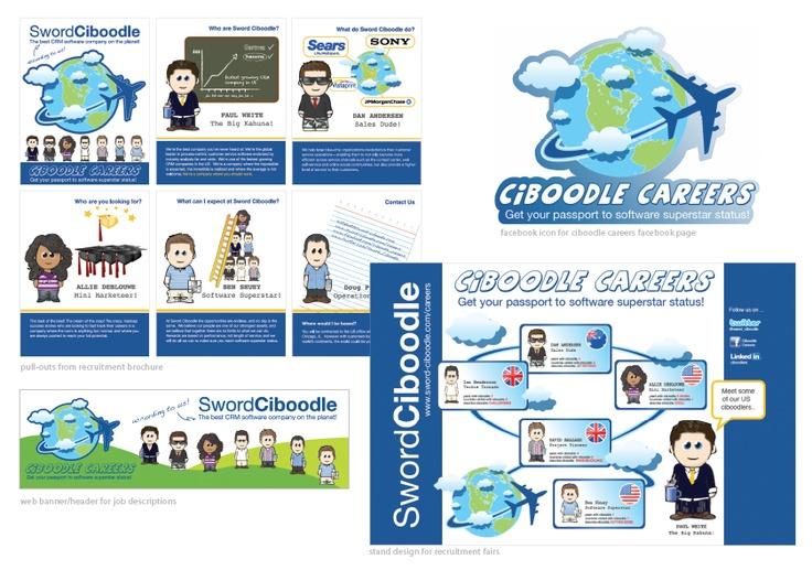 recruitment campaign for new graduates - software company sword ciboodle