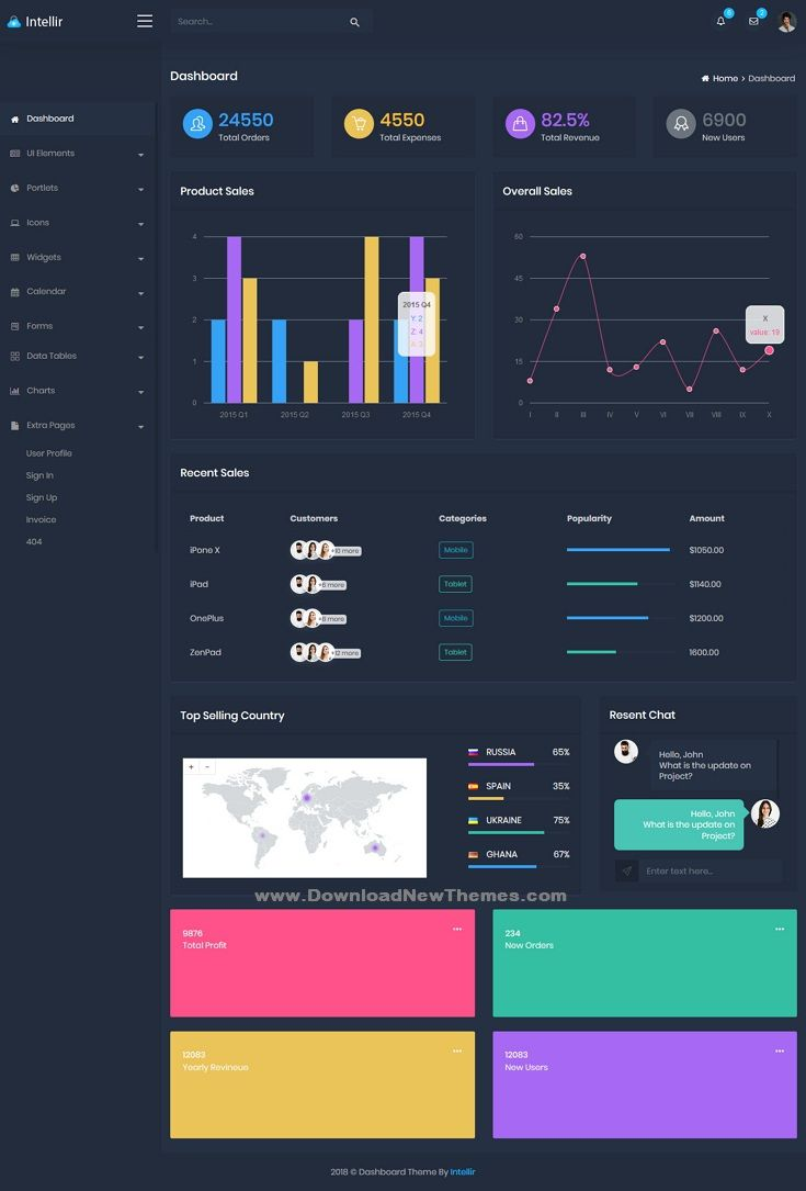 Intellir Is A Clean And Modern Design Responsive Bootstrap Dashboard Template For Custom Admin Panels Cms Crm Dashboard Template Templates Web Application