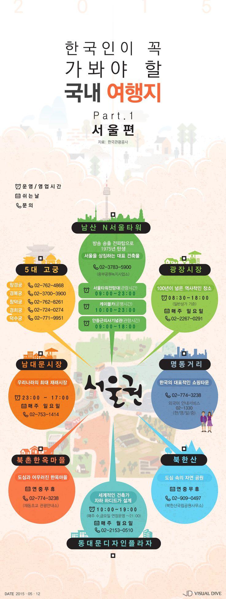 5월, 이곳을 놓칠 순 없다!…'꼭 가봐야 할 국내 관광지 100선' (서울편) [인포그래픽] #attraction / #Infographic ⓒ 비주얼다이브 무단 복사·전재·재배포 금지