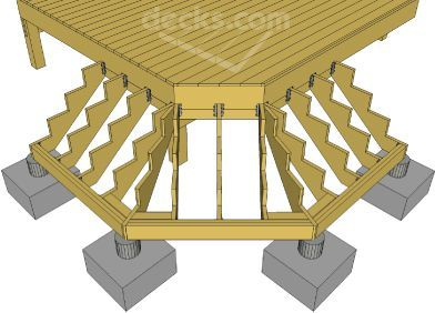 Angled Stringers For Deck Stairs - Building  Construction - DIY Chatroom - DIY Home Improvement Forum