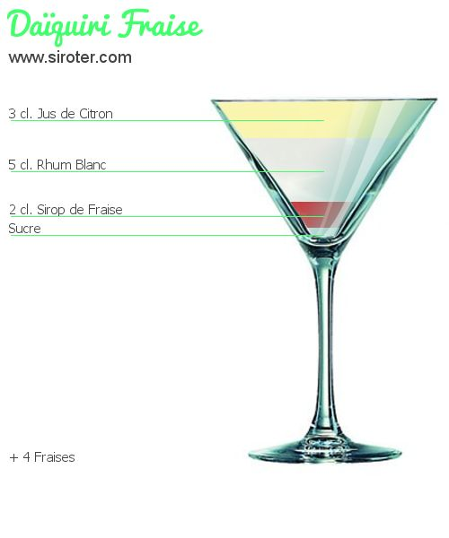 Recette Cocktail DAÏQUIRI FRAISE