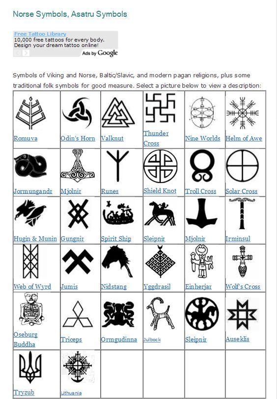 norse symbols | Gallery | norse symbols: