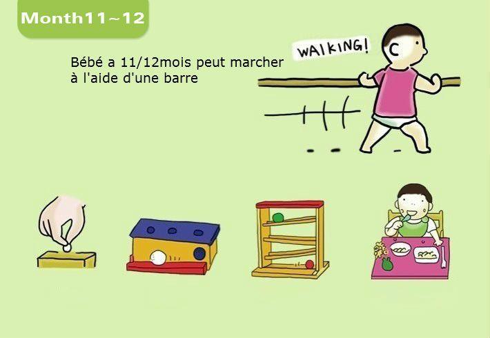 11/12 mois - Le développement de l'enfant 0-3ans #montessori