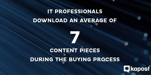 it professionals download 7 pieces of content during buying cycle