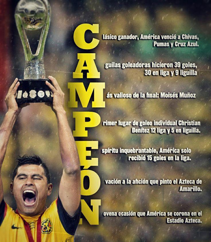 america campeon | América Campeón Acróstico - La Cancha del Club America