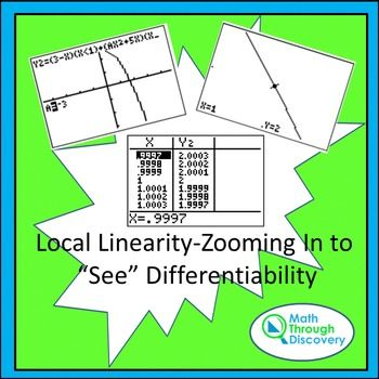 Zooming in on two different functions show students the difference between function that a differentiable and those that are not. In part II students investigate a second function for differentiability.