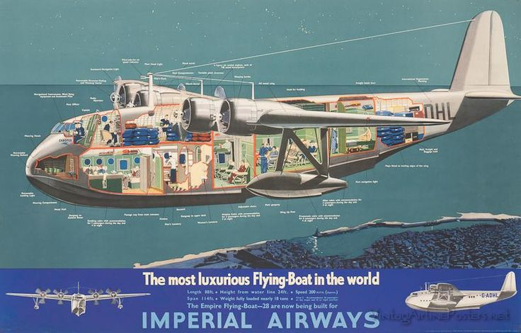 The worlds largest collection of vintage airline ads...