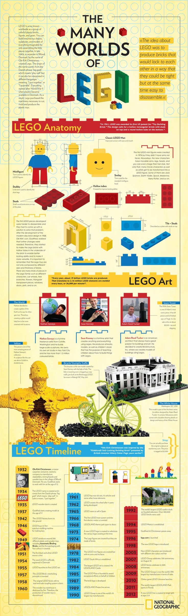 "The many Worlds of LEGO - If you ♥ LEGO, come have a look at LEGO LOVE board pinterest.com/... - I am the French-Israeli designer of ""Mademoiselle Alma"". Inspired by my daughter, ALMA, I create Jewelry made from LEGO bricks, SWAROVSKI crystals and of course, a great amount of imagination. *** www.facebook.com/... Hope you LIKE my Facebook page-shop ♥ & www.etsy.com/..."
