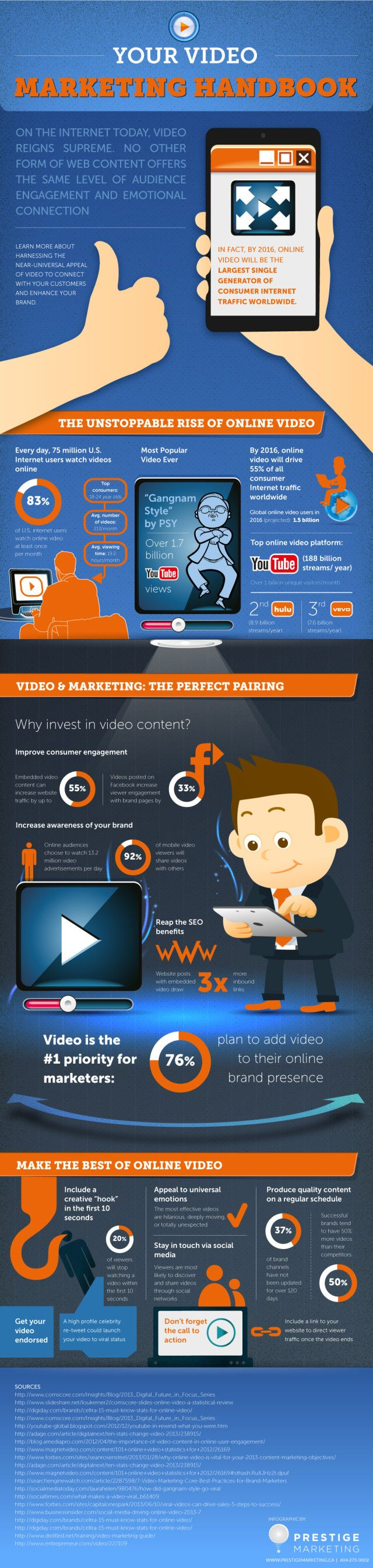 Your #Video #Marketing Handbook. http://www.clipforce.nl/ #socialmedia #ads #adverteren #videomarketing #videoproductie #videocontent #video #onlinevideo #marketing #infographic