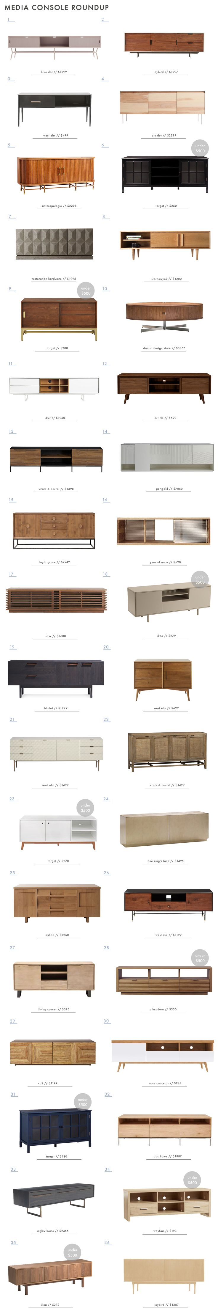 36 of our favorite media consoles!