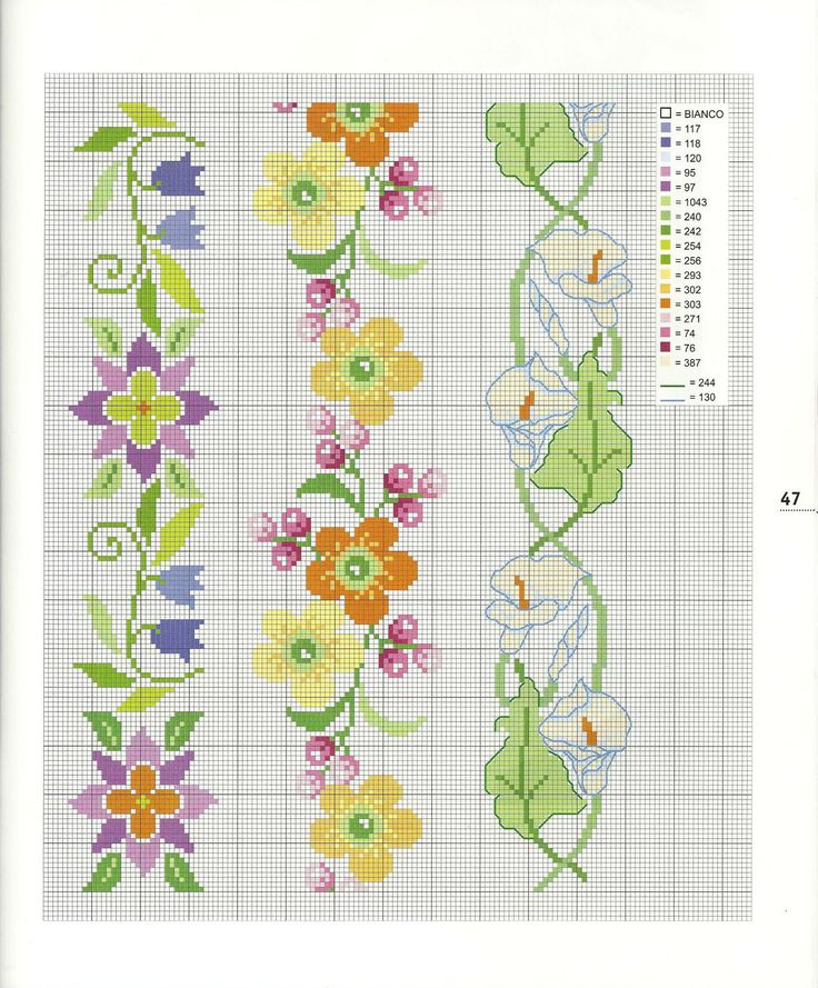 Cross-stitch Floral Borders, part 2...    Acgd6wct