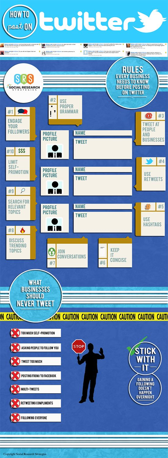 How to post on Twitter #infografia #infographic #socialmedia