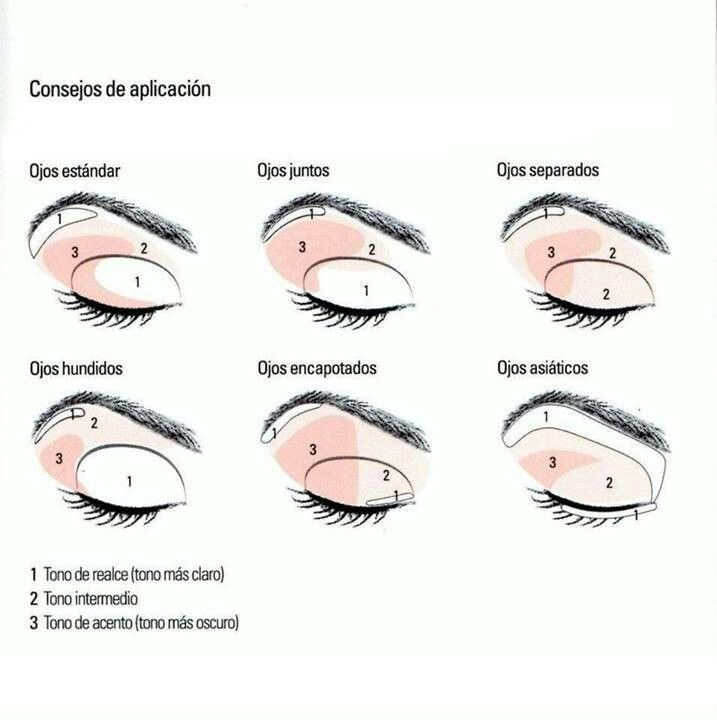 How to apply eye shades