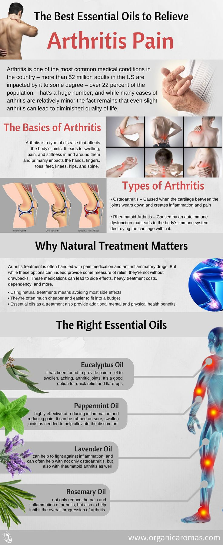 The Best Essential Oils to Relieve Arthritis Pain - #OrganicAromas #EssentialOils Arthritis is a type of disease that affects the body's joints. It leads to swelling, pain, and stiffness in and around them and primarily impacts the hands, fingers, toes, feet, knees, hips, and spine
