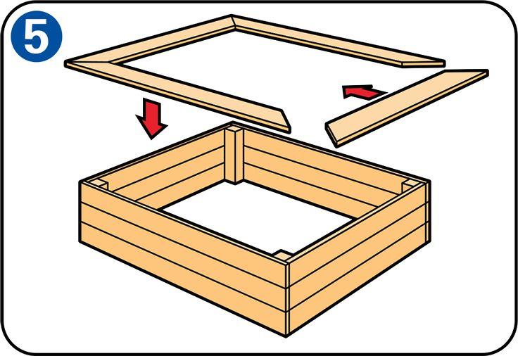Fabriquer un bac à sable - Parois