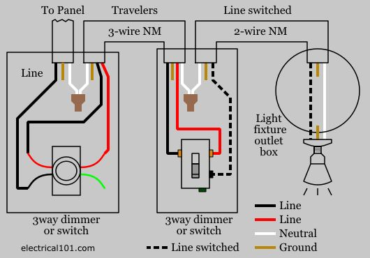 Typical 3-way Dimmer Wiring Diagram in 2019
