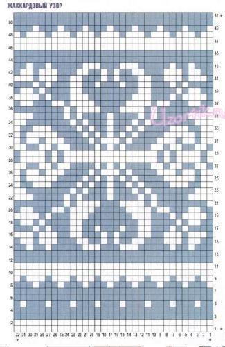 Схема вязания шарфа-хомута