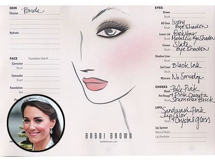 Duchess of Cambridge Wedding Makeup (she did her own makeup with lessons beforehand).. Bobbi Brown provided makeup assistance to the entire bridal party, and here is the Duchess's makeup chart courtesy of Bobbi Brown!!