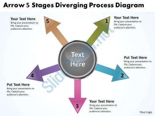 arrow 5 stages diverging process diagram circular flow network powerpoint slides Slide01