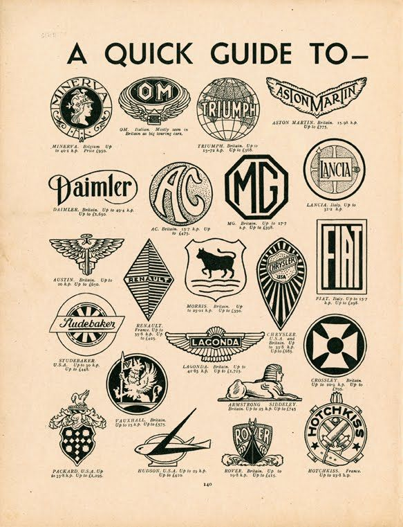 Vintage infographic / visualization, A quick guide to motor-car badges (c1937) | Modern Boys Book of Hobbies